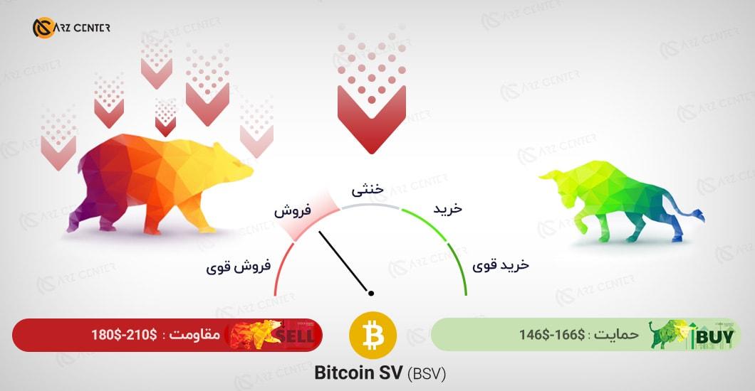 تحلیل تصویری تکنیکال قیمت بیت کوین اس وی 17 اکتبر