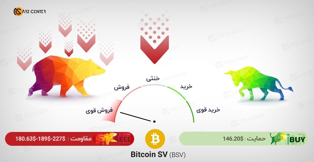 تحلیل تصویری تکنیکال قیمت بیت کوین اس وی 20 اکتبر