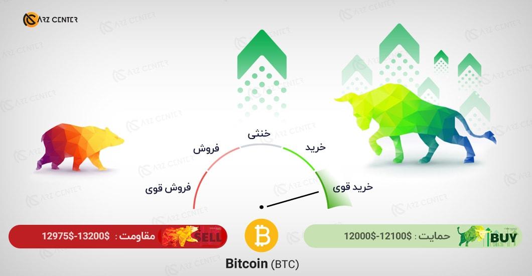 تحلیل تصویری تکنیکال قیمت بیت کوین 22 اکتبر