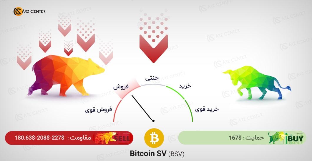 تحلیل تصویری تکنیکال قیمت بیت کوین اس وی 27 اکتبر