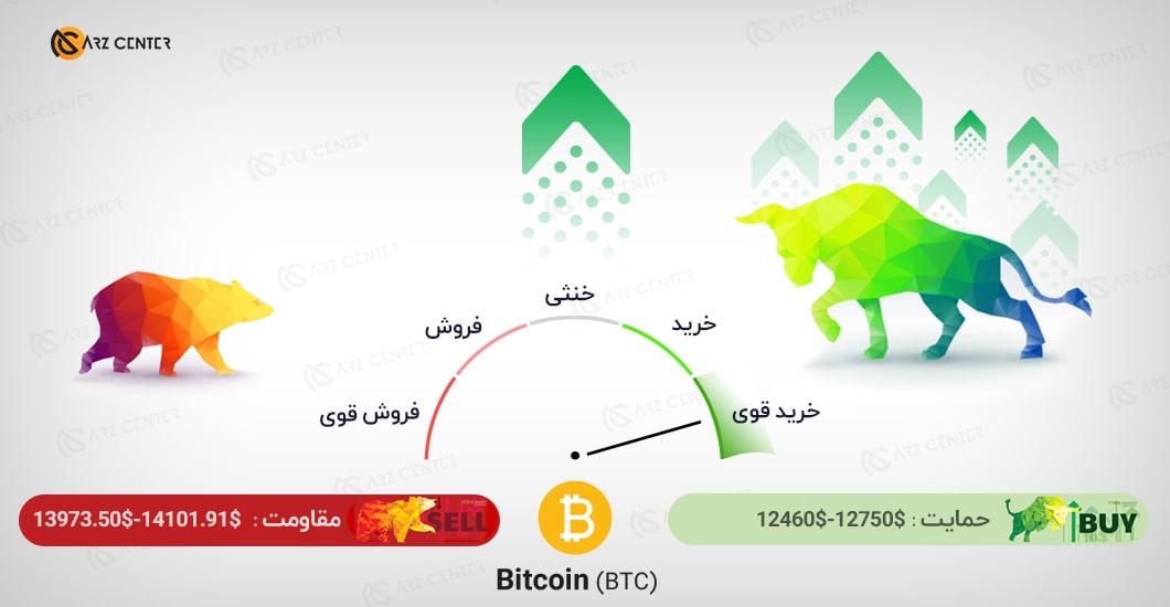 تحلیل تصویری تکنیکال قیمت بیت کوین 2 نوامبر(12 آبان) اختصاصی ارزسنتر