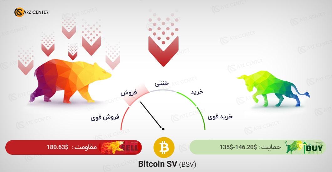 تحلیل تصویری تکنیکال قیمت بیت کوین اس وی 3 نوامبر (13 آبان) اختصاصی ارزسنتر