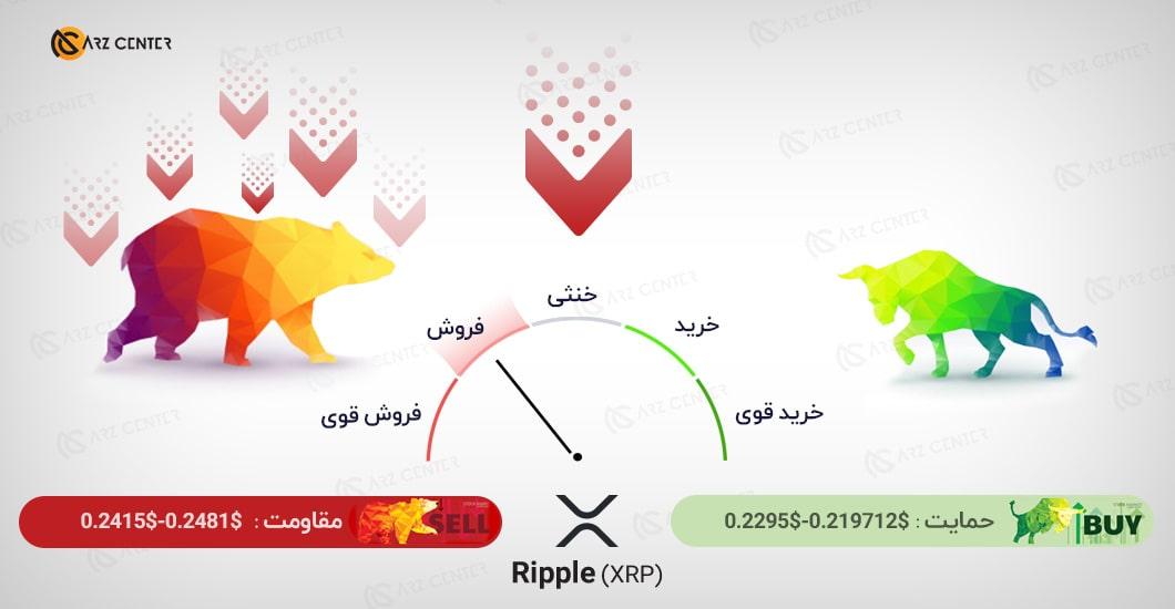 تحلیل تصویری تکنیکال قیمت ریپل 3 نوامبر (13 آبان) اختصاصی ارزسنتر