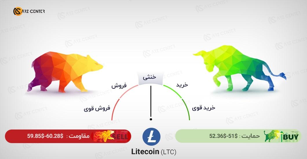 تحلیل تصویری تکنیکال قیمت لایتکوین 5 نوامبر ( 15 آبان) اختصاصی ارزسنتر
