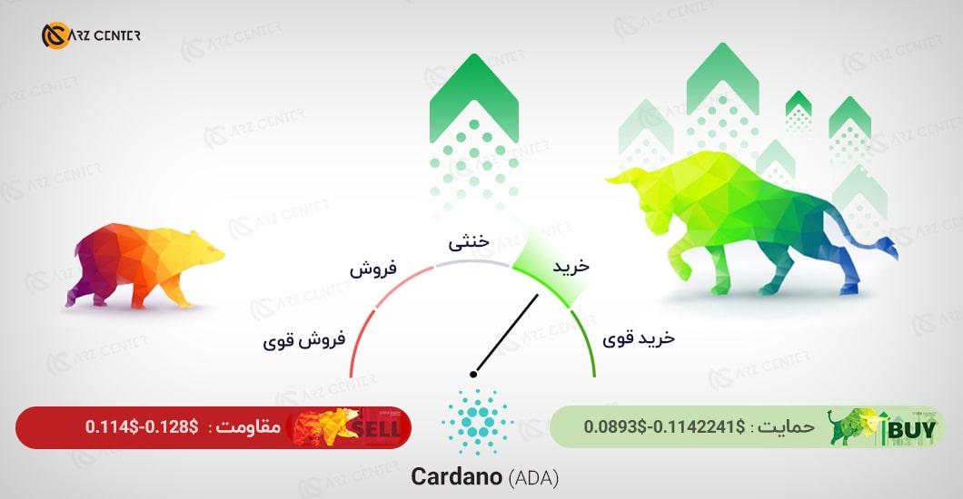 تحلیل تصویری تکنیکال قیمت کاردانو 7 نوامبر (17 آبان) اختصاصی ارزسنتر
