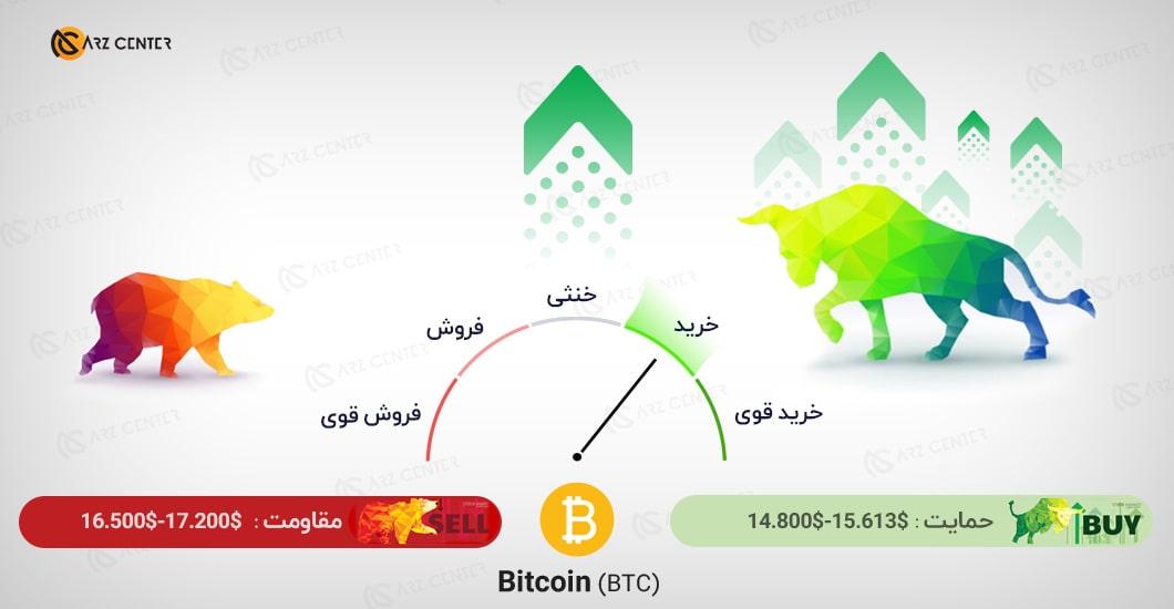 تحلیل تصویری تکنیکال قیمت بیت کوین 16 نوامبر (26 آبان) اختصاصی ارز سنتر