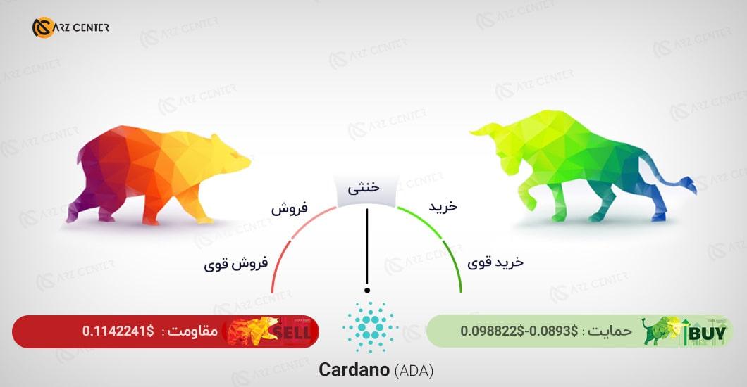 تحلیل تصویری تکنیکال قیمت کاردانو 17 نوامبر (27 آبان) اختصاصی ارز سنتر
