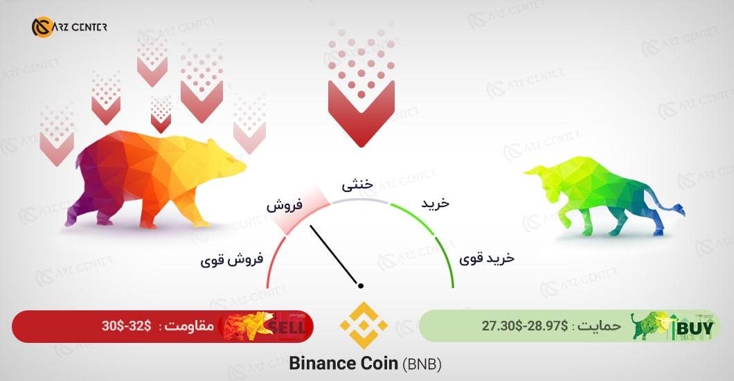 تحلیل تصویری تکنیکال قیمت بایننس کوین 17 نوامبر (27 آبان) اختصاصی ارز سنتر