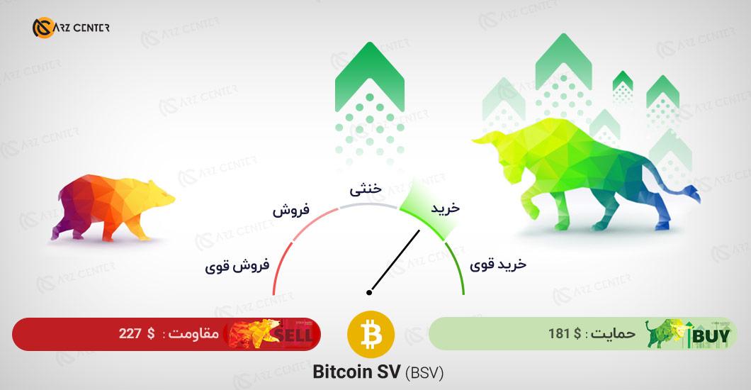 تحلیل تصویری تکنیکال قیمت بیت کوین اس وی 24 نوامبر (4 آذر) اختصاصی ارز سنتر