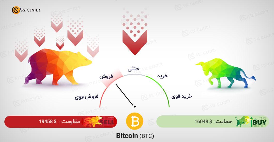 تحلیل تصویری تکنیکال قیمت بیت کوین 28 نوامبر (8 آذر) اختصاصی ارز سنتر