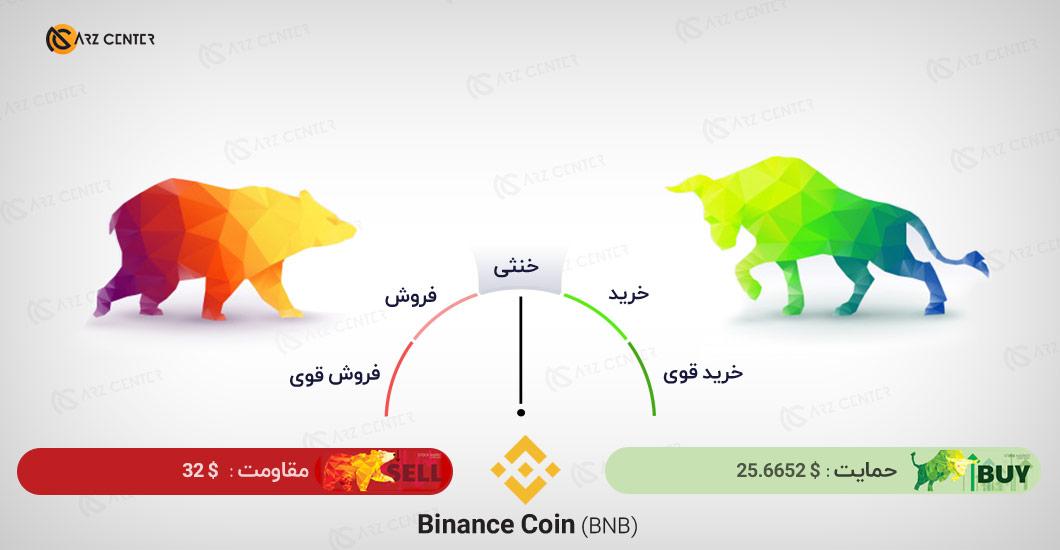 تحلیل تصویری تکنیکال قیمت بایننس کوین 12 دسامبر (22 آذر) اختصاصی ارز سنتر