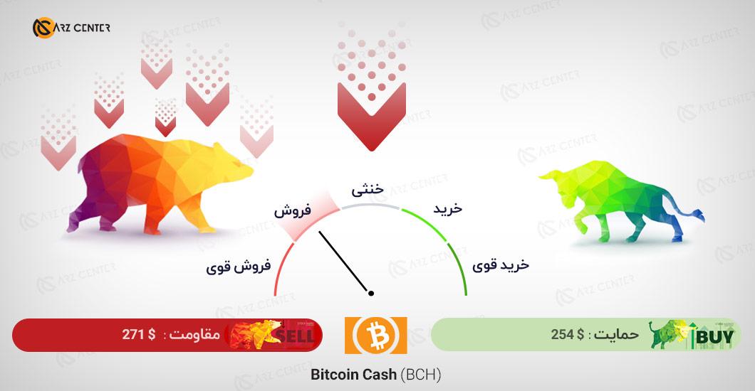 تحلیل تصویری تکنیکال قیمت بیت کوین کش 12 دسامبر (22 آذر) اختصاصی ارز سنتر