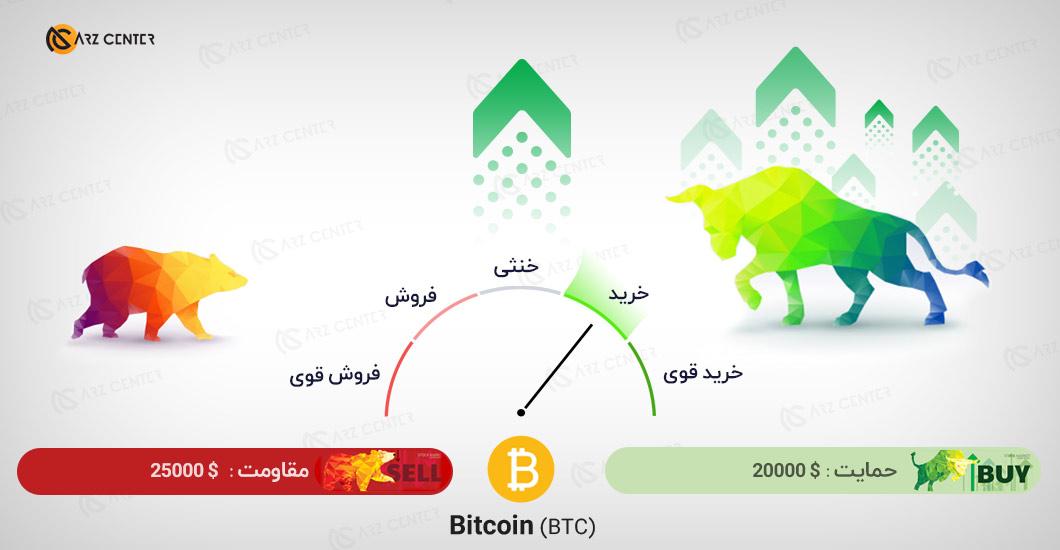 تحلیل تصویری تکنیکال قیمت بیت کوین 22 دسامبر (2 دی) اختصاصی ارز سنتر
