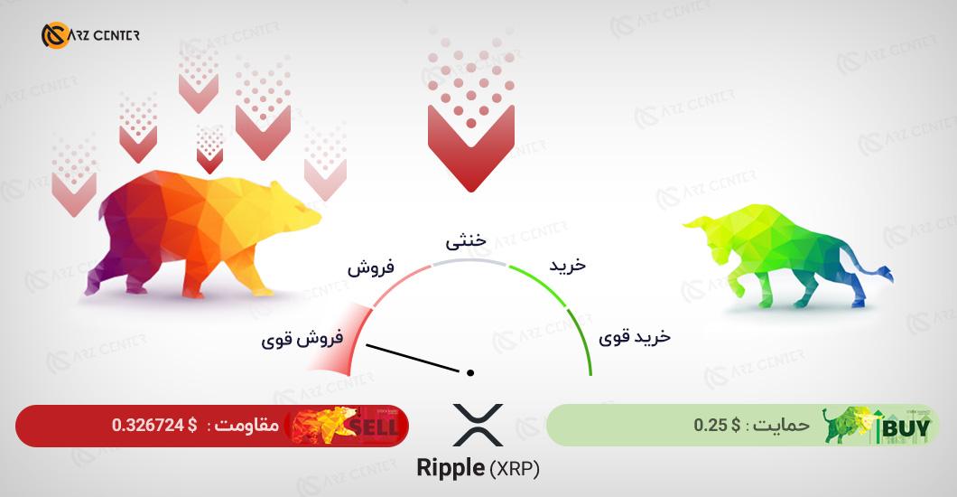 تحلیل تصویری تکنیکال قیمت ریپل 24 دسامبر (4 دی) اختصاصی ارز سنتر
