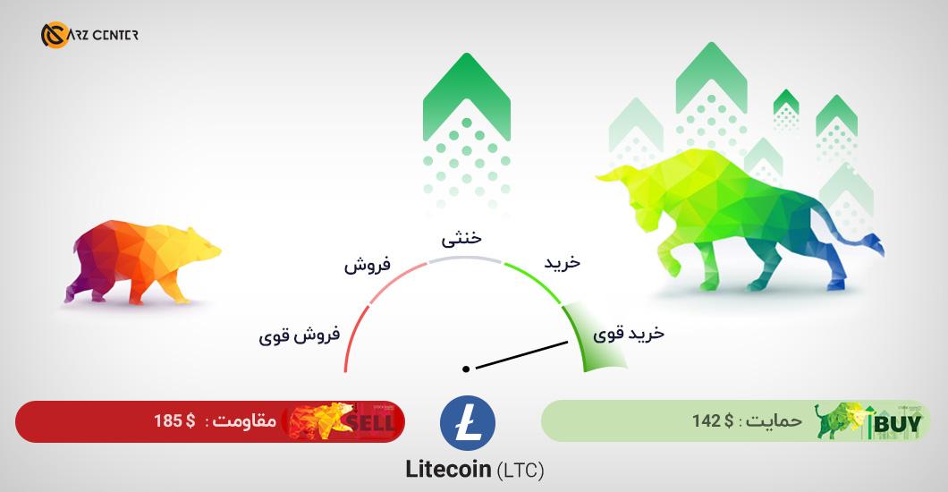 تحلیل تصویری تکنیکال قیمت لایتکوین 4 ژانویه  (15 دی) اختصاصی ارز سنتر