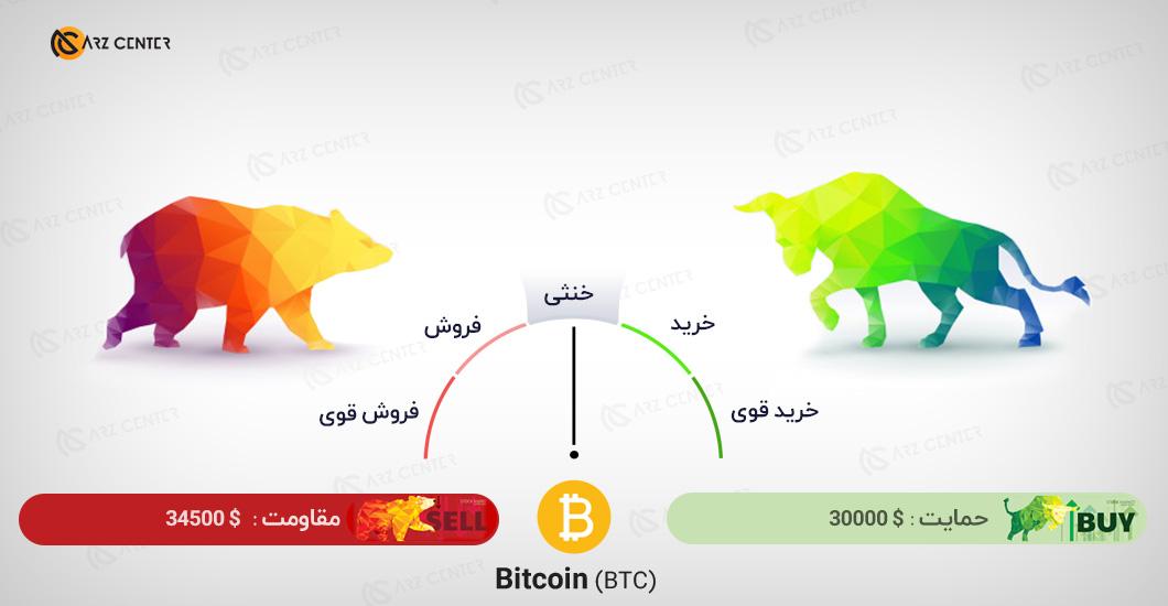 تحلیل تصویری تکنیکال قیمت بیت کوین 5 ژانویه (16 دی) اختصاصی ارز سنتر
