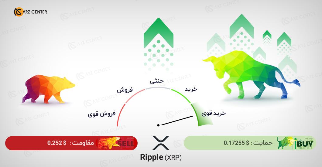 تحلیل تصویری تکنیکال قیمت ریپل 6 ژانویه (17 دی) اختصاصی ارز سنتر