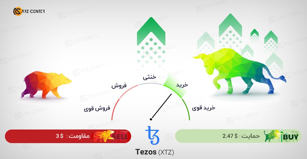 تحلیل تصویری تکنیکال قیمت تزوس 15 ژانویه  (26 دی) اختصاصی ارز سنتر